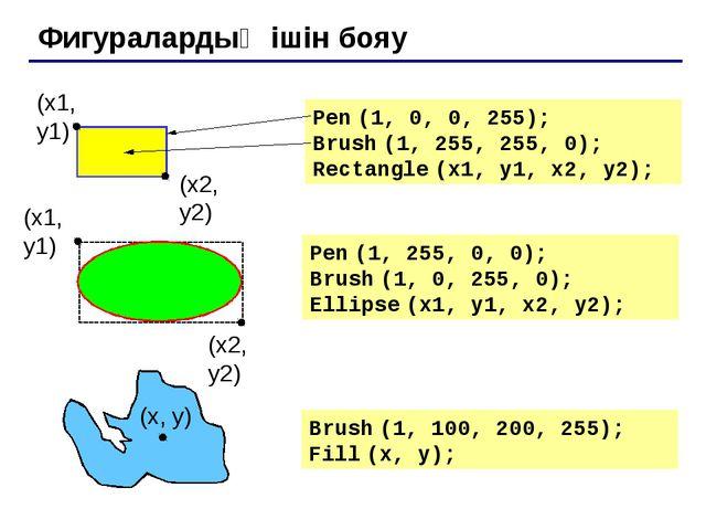 Штрихтер салу (x1, y1) (x2, y2) (x3, y2) a h (x3+a, y1) Line( x1+h, y1, x1+h...