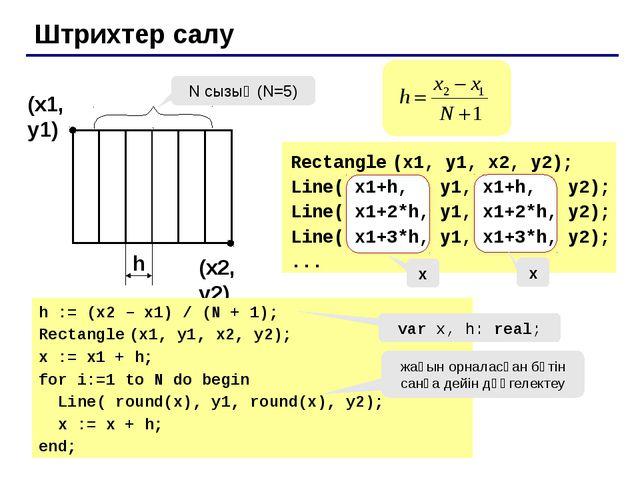 Функция графиктерін құру Есеп: 0 мен 2π интервалы арасындағы y = 3 sin(x) фу...