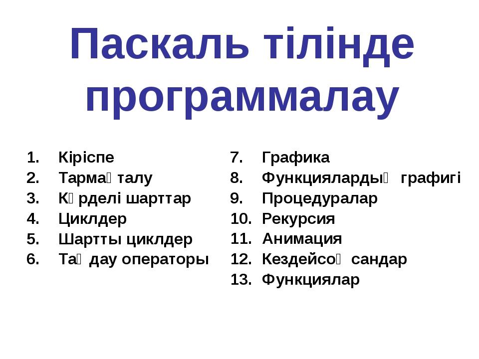 Паскаль тілінде программалау Тақырып 1. Кіріспе