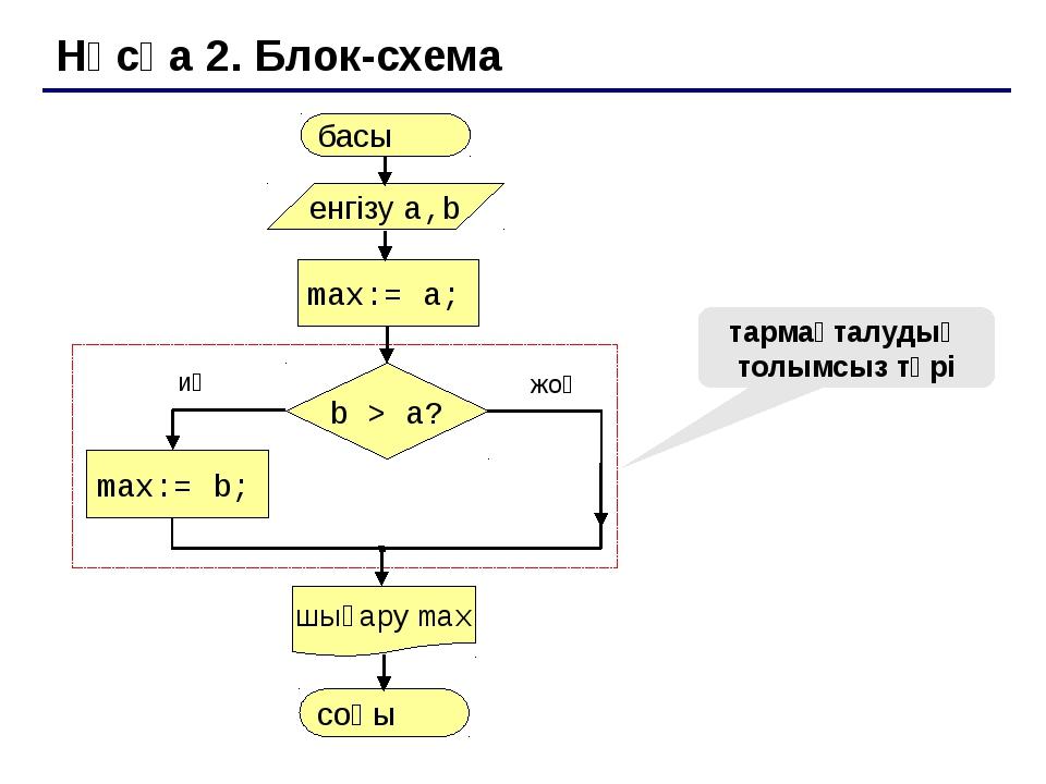 Нұсқа 2. Программа  program qq; var a, b, max: integer; begin writeln('Е...