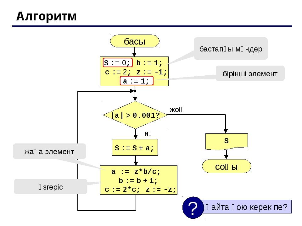 Соңғышартты цикл: алгоритм басы соңы иә жоқ n > 0? цикл денесі ШЫҒУДЫҢ шарты...