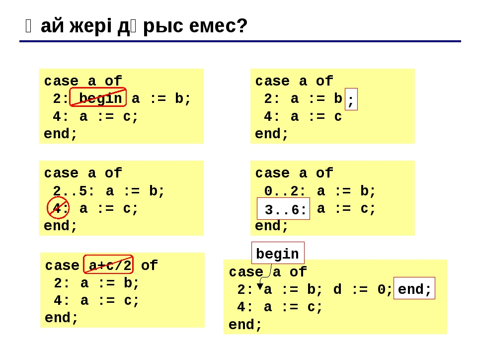 Фигуралардың ішін бояу Pen (1, 0, 0, 255); Brush (1, 255, 255, 0); Rectangle...