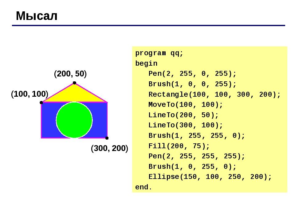 """Тапсырмалар """"4"""": Пернетақтадан штрих сызықтарының санын енгізе отырып фигура..."""