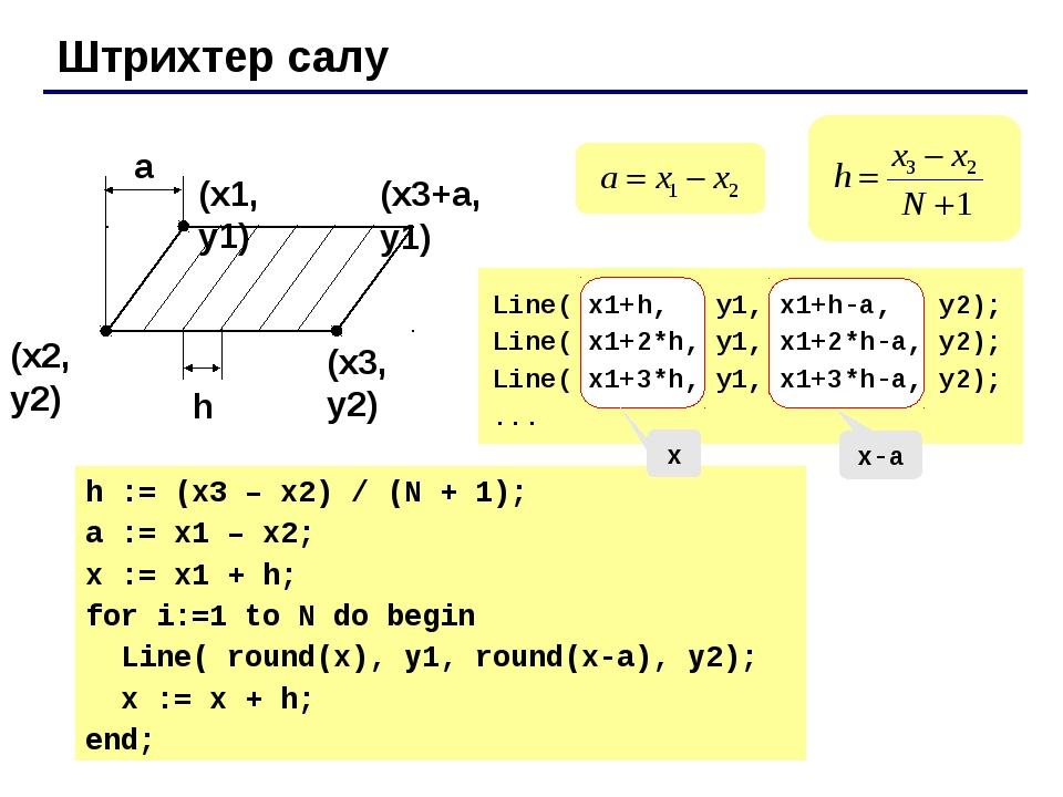 Программа 2π h – x-тің өзгеру қадамы w – ОХ осінің ұзындығы(пиксельдер саны)...