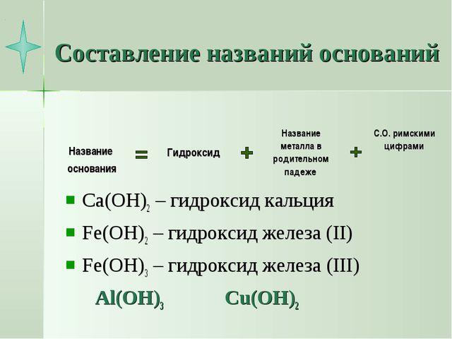 Составление названий оснований Ca(OH)2 – гидроксид кальция Fe(OH)2 – гидрокси...