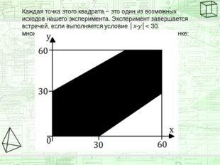 Каждая точка этого квадрата − это один из возможных исходов нашего эксперимен