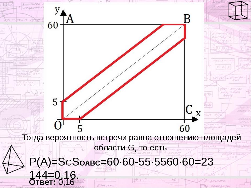 Тогда вероятность встречи равна отношению площадей области G, то есть P(A)=SG...