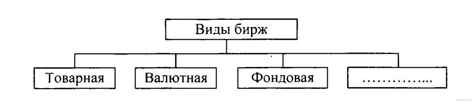 Контрольная работа по обществознанию формат ЕГЭ Раздел  hello html 4fdd2600 png