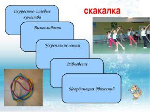 Скоростно-силовые качества Выносливость Укрепление мышц Равновесие Координаци