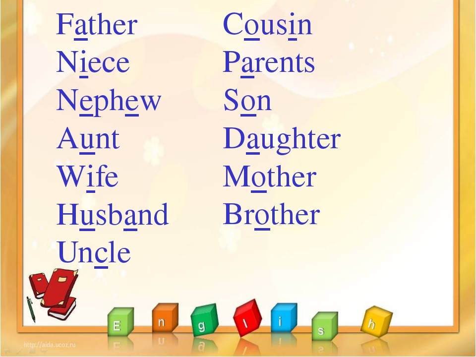 Father Niece Nephew Aunt Wife Husband Uncle Cousin Parents Son Daughter Moth...