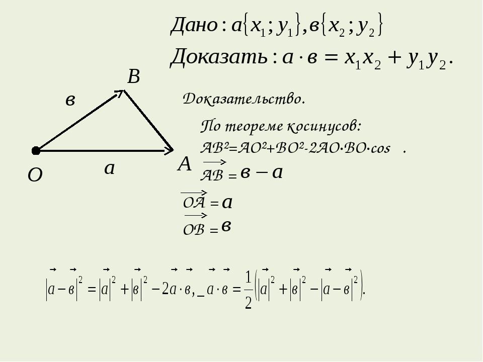 Доказательство. По теореме косинусов: АВ²=АО²+ВО²-2АО·ВО·соsα. АВ = ОА = О...