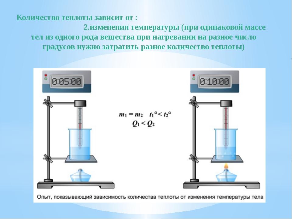 Количество теплоты зависит от : 2.изменения температуры (при одинаковой массе...