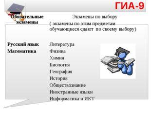 ГИА-9     Обязательные экзаменыЭкзамены по выбору ( экзамены по этим пре