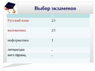 Выбор экзаменов 9 Русский язык23 математика23 информатика1 литера