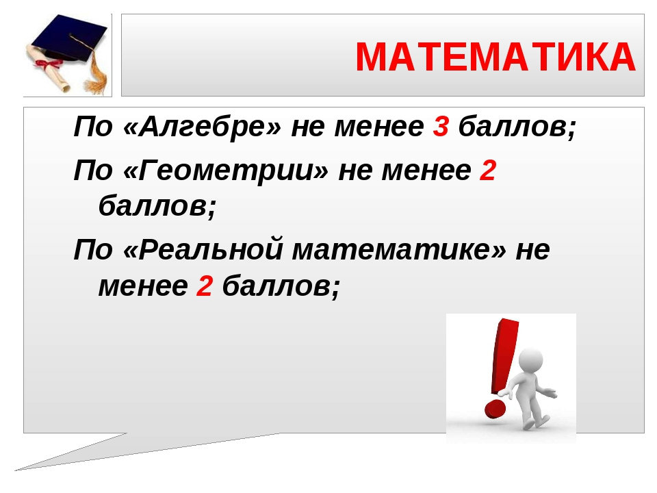 МАТЕМАТИКА По «Алгебре» не менее 3 баллов; По «Геометрии» не менее 2 баллов;...