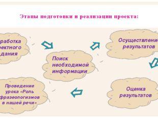 Этапы подготовки и реализации проекта: Разработка проектного задания Поиск н