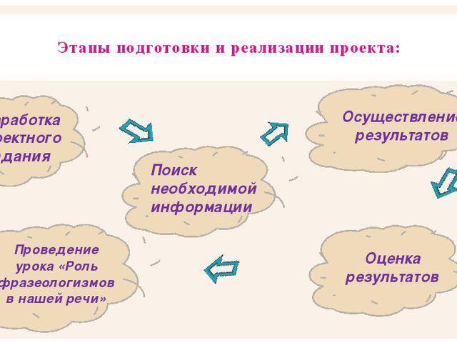 Этапы подготовки и реализации проекта: Разработка проектного задания Поиск н...