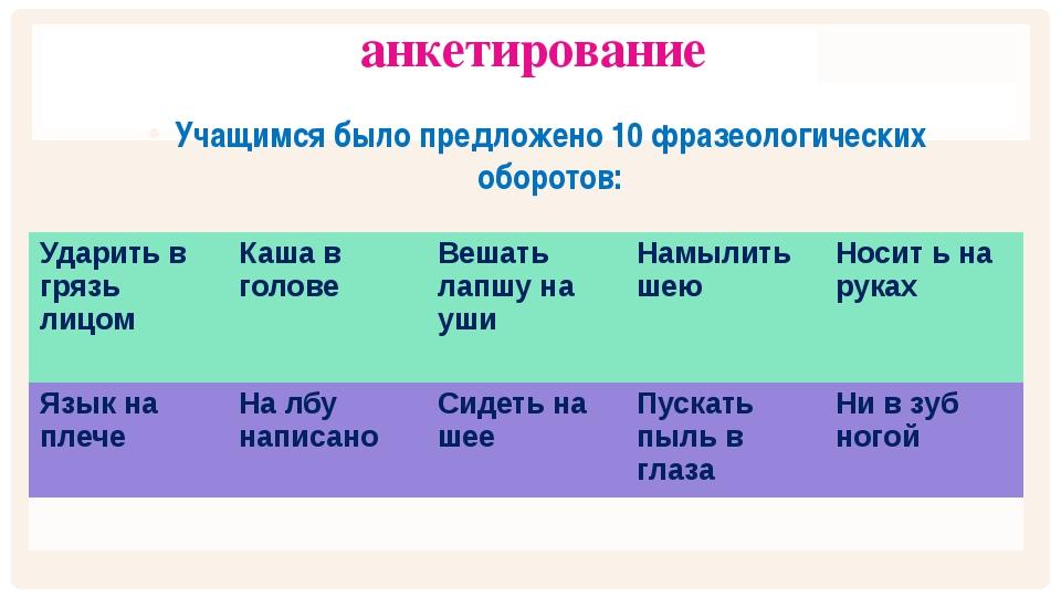 анкетирование Учащимся было предложено 10 фразеологических оборотов: , Ударит...