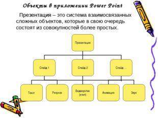 Объекты в приложении Power Point Презентация – это система взаимосвязанных сл
