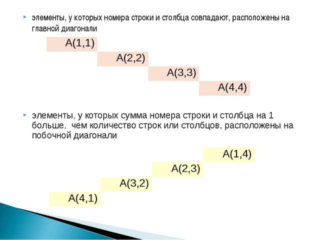 элементы, у которых номера строки и столбца совпадают, расположены на главной...