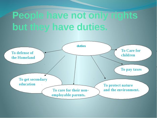 People have not only rights but they have duties. duties To defense of the Ho...
