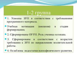 1-2 группа 1. Усвоены ЗУН в соответствии с требованиями программного материал