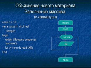 Объяснение нового материала Заполнение массива (с клавиатуры) const n = 10; v