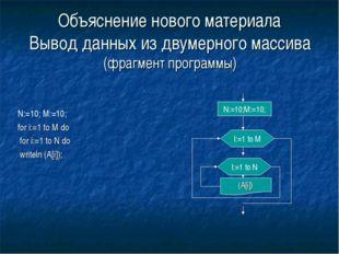 Объяснение нового материала Вывод данных из двумерного массива (фрагмент прог