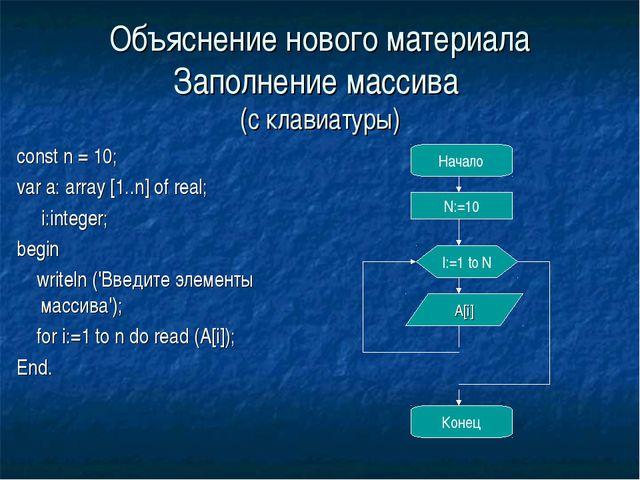 Объяснение нового материала Заполнение массива (с клавиатуры) const n = 10; v...