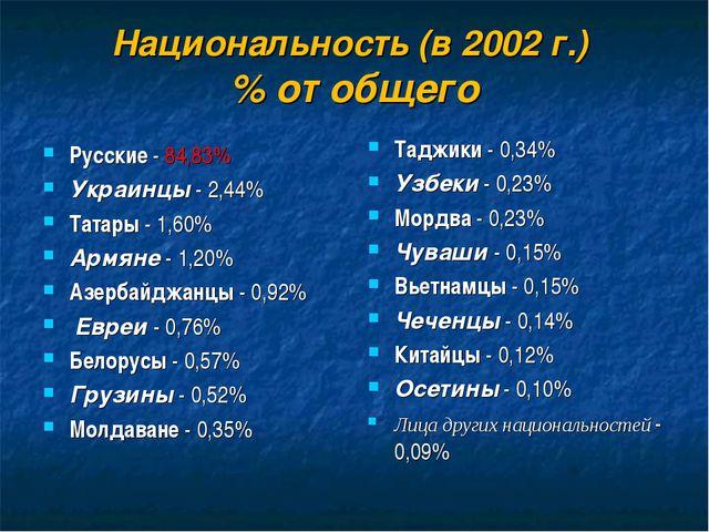 Национальность (в 2002 г.) % от общего Русские - 84,83% Украинцы - 2,44% Тата...