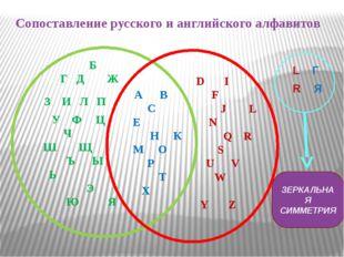 Сопоставление русского и английского алфавитов А В С Е Н К М О Р Т Х Б Г Д Ж