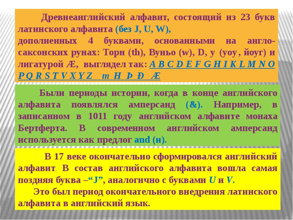 Древнеанглийский алфавит, состоящий из 23 букв латинского алфавита (без J, U...