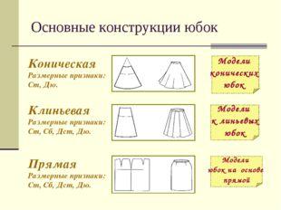 Основные конструкции юбок Коническая Размерные признаки: Ст, Дю. Модели конич