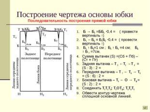 Построение чертежа основы юбки Б → Б3 =ББ2 0,4 = ( провести вертикаль ↑) Б1