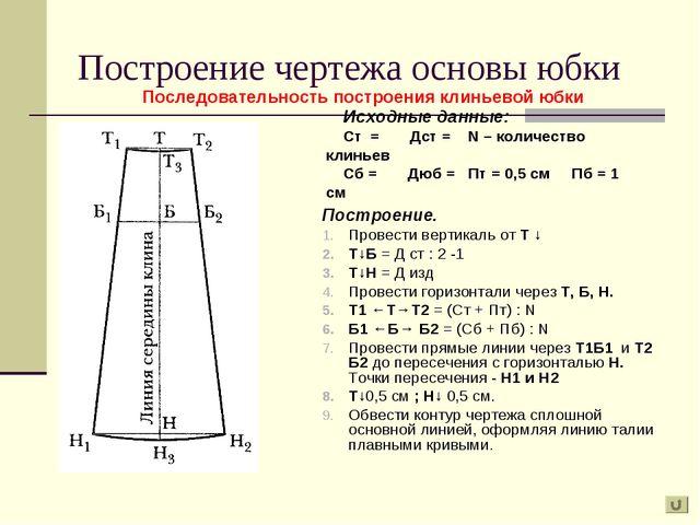 Построение чертежа основы юбки Построение. Провести вертикаль от Т ↓ Т↓Б = Д...