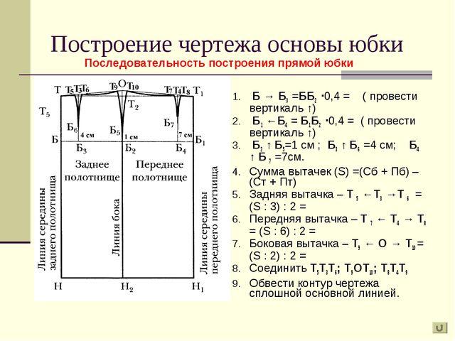 Построение чертежа основы юбки Б → Б3 =ББ2 0,4 = ( провести вертикаль ↑) Б1...