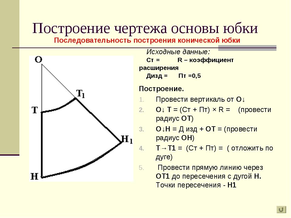 Построение чертежа основы юбки Построение. Провести вертикаль от О↓ О↓ Т = (С...