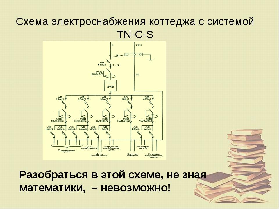 Схема электроснабжения коттеджа с системой TN-C-S Разобраться в этой схеме,...