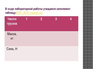 В ходе лабораторной работы учащиеся заполняют таблицу:DSC_5673_mpeg4.avi Числ