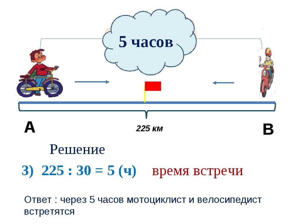 30 км/ч Решение 3) 225 : 30 = 5 (ч) время встречи 5 часов В А Ответ : через 5...