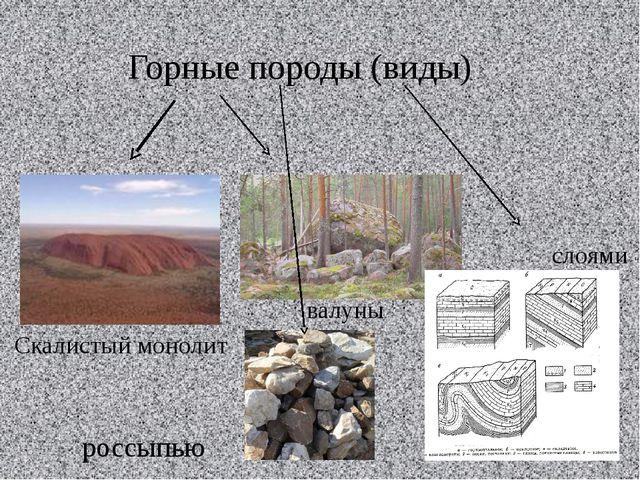 Горные породы (виды) Скалистый монолит валуны слоями россыпью