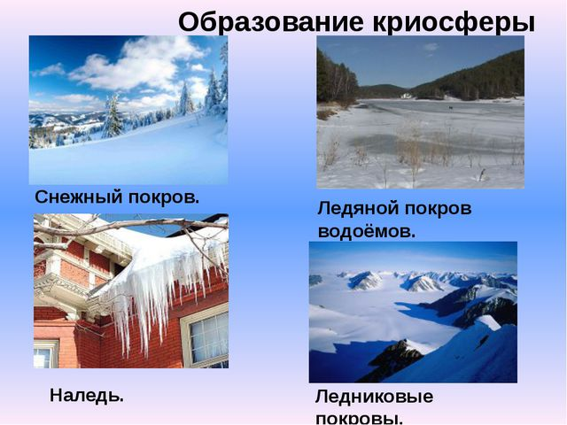 Образование криосферы Снежный покров. Ледяной покров водоёмов. Наледь. Ледни...