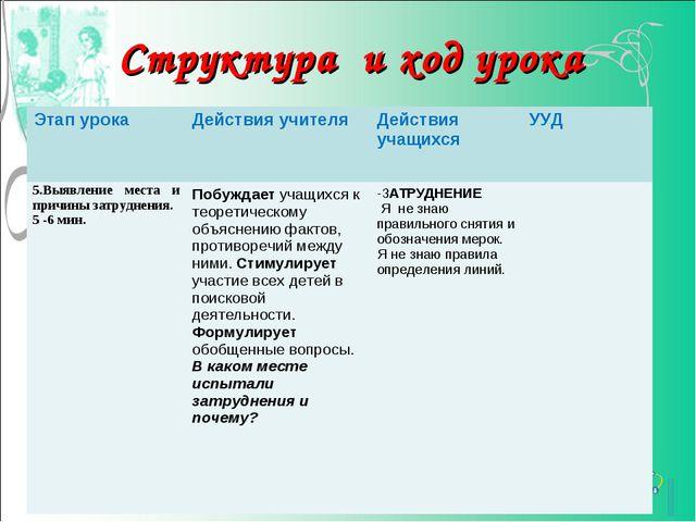 Структура и ход урока . Этап урокаДействия учителяДействия учащихсяУУД 5.В...