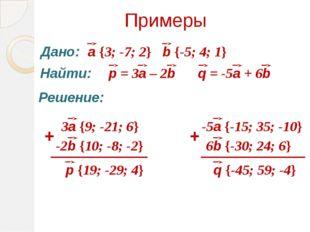 Примеры Дано: Найти: Решение: + + а {3; -7; 2} b {-5; 4; 1} 3а {9; -21; 6} -2