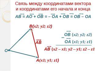 Связь между координатами вектора и координатами его начала и конца O A(x1; y1