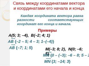 Связь между координатами вектора и координатами его начала и конца Каждая коо