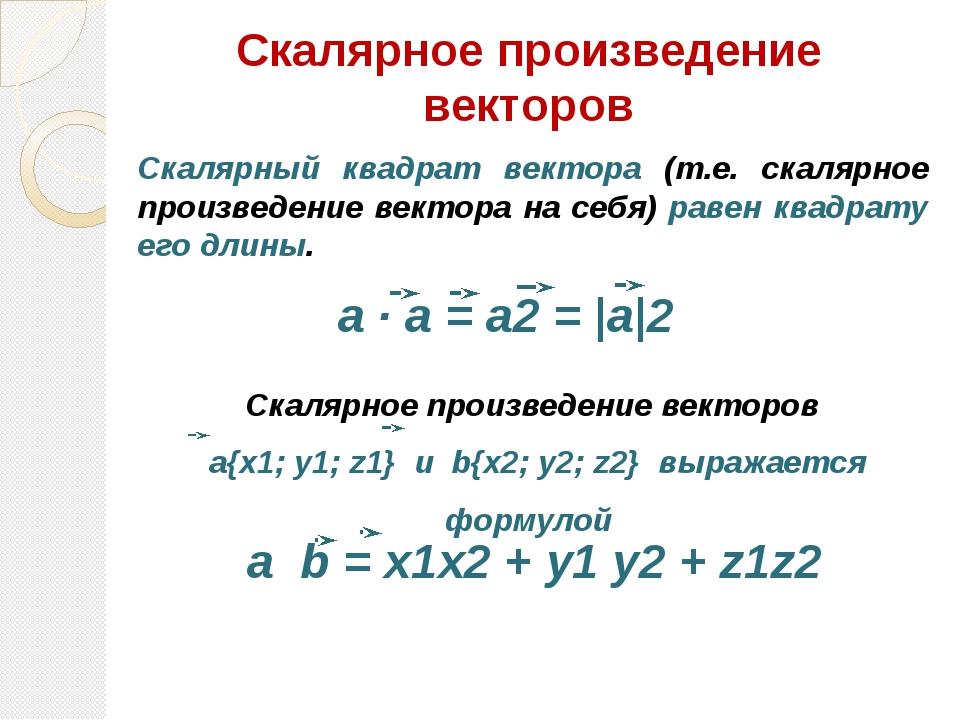 Скалярное произведение векторов Скалярный квадрат вектора (т.е. скалярное про...