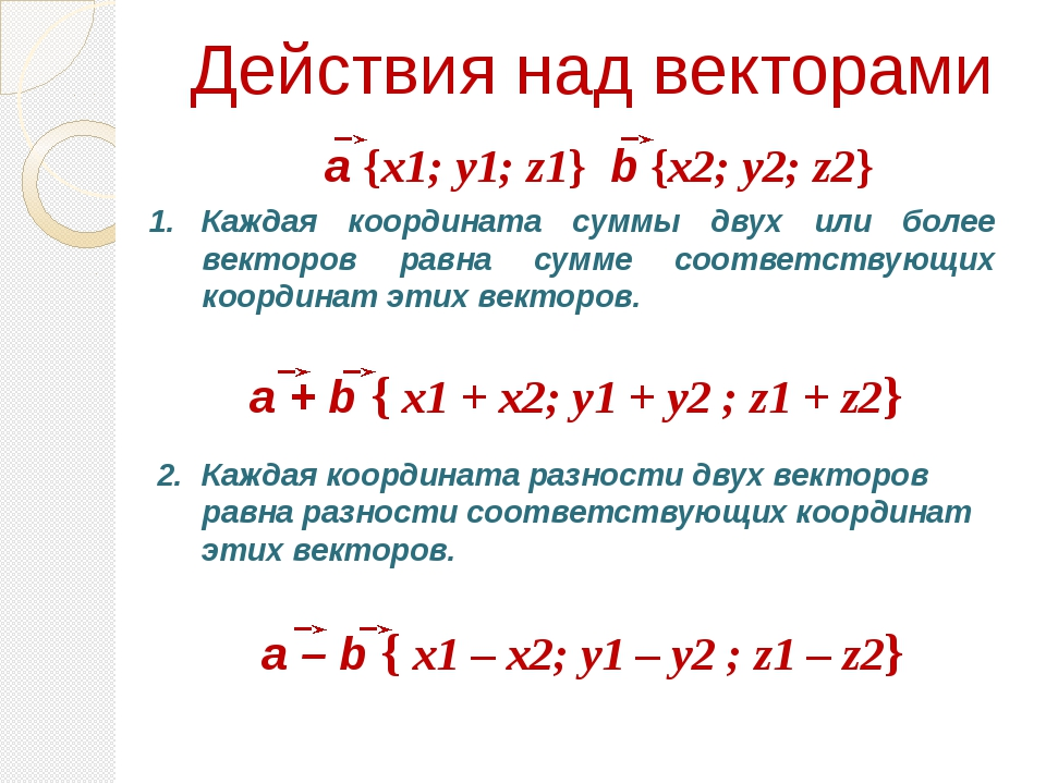 Действия над векторами Каждая координата суммы двух или более векторов равна...