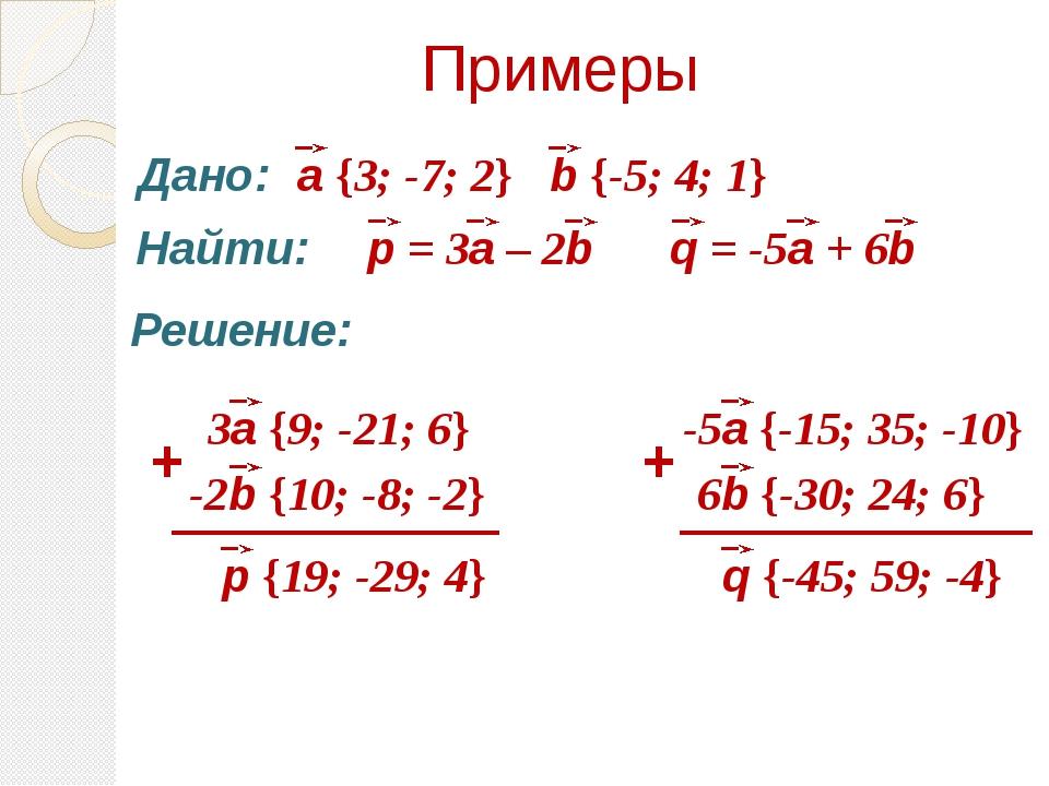Примеры Дано: Найти: Решение: + + а {3; -7; 2} b {-5; 4; 1} 3а {9; -21; 6} -2...