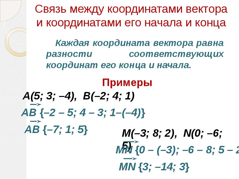 Связь между координатами вектора и координатами его начала и конца Каждая коо...